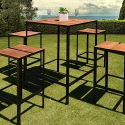 Industrial Bar Set